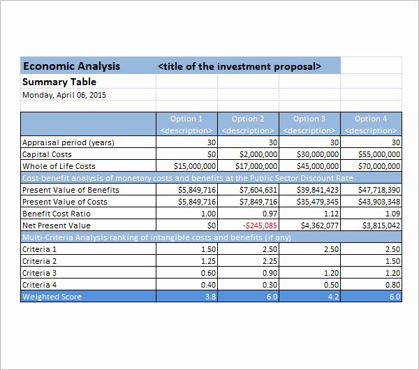 Cost Benefit Analysis Excel Template Fresh Cost Analysis Template 8 Download Free Documents In Pdf