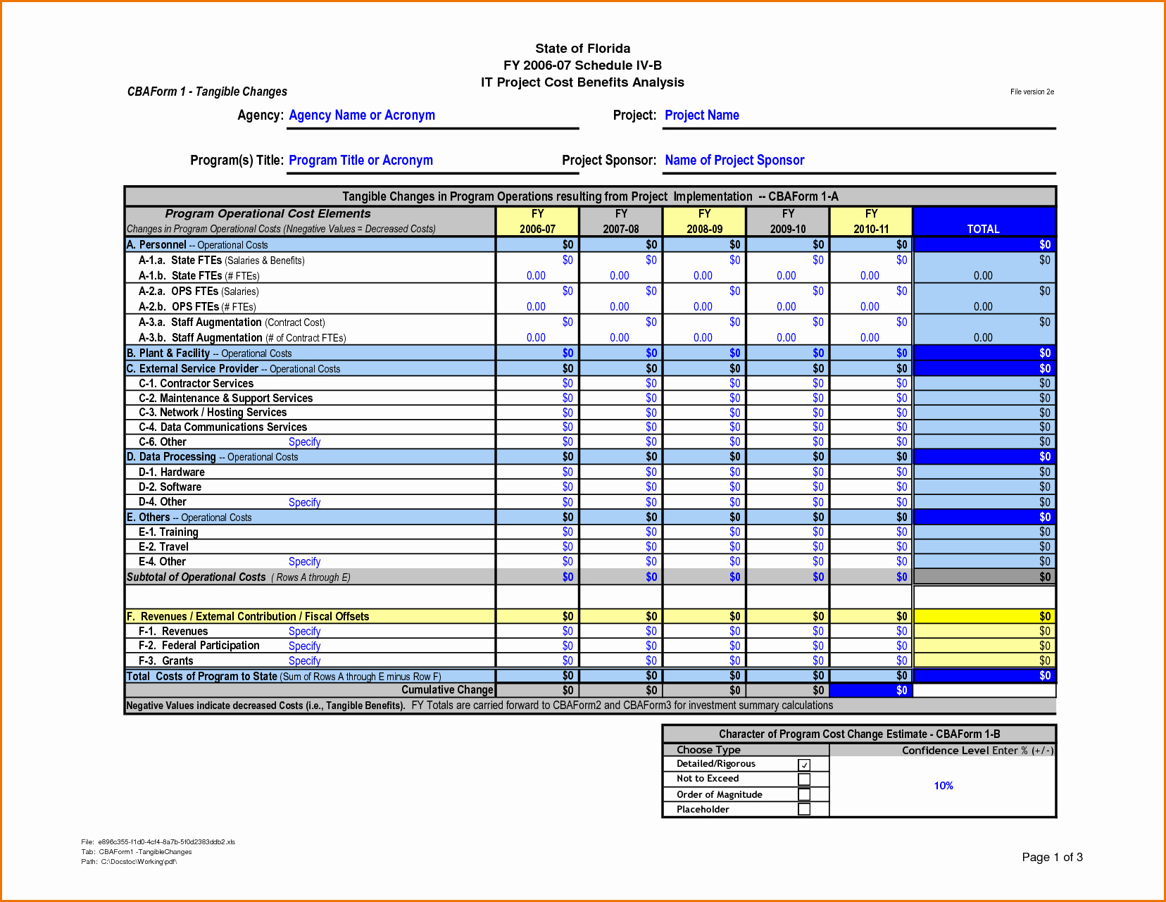 Cost Benefit Analysis Excel Template Inspirational Breakeven Analysis Excel Bamboodownunder