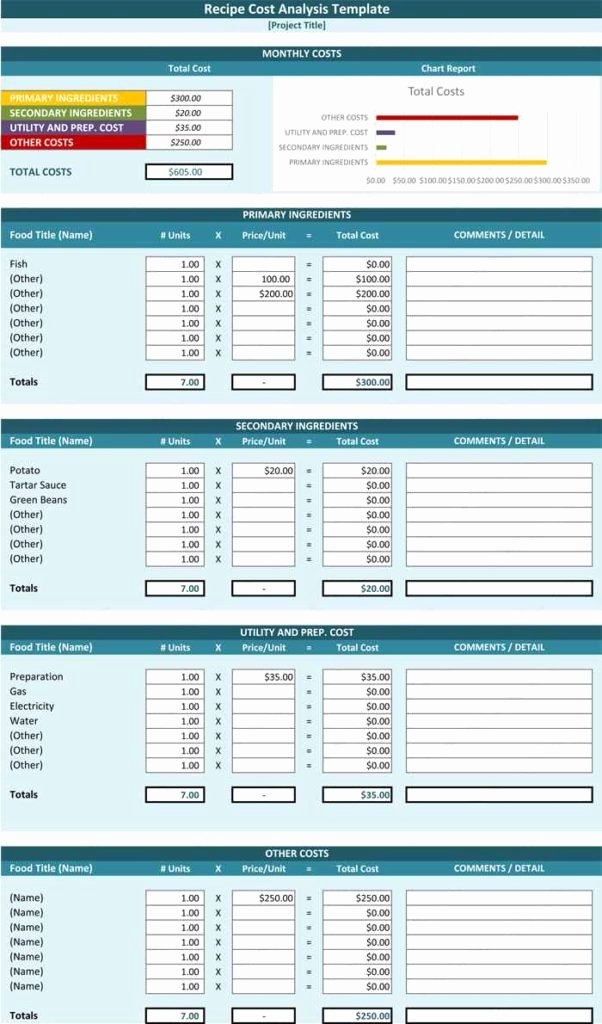 Cost Benefit Analysis Excel Template Inspirational Cost Analysis Spreadsheet Template Costing Spreadsheet