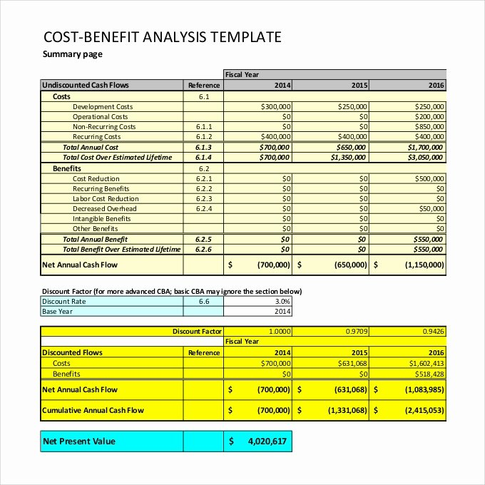 Cost Benefit Analysis Excel Template Inspirational Cost Benefit Analysis Template 11 Free Pdf Word