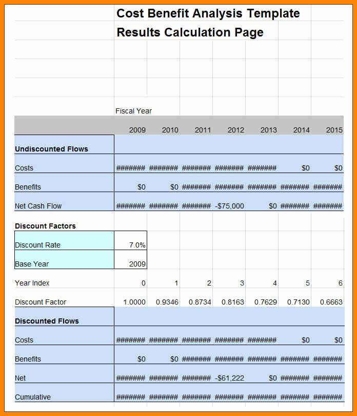 Cost Benefit Analysis Excel Template Lovely 9 Excel Cost Benefit Analysis Template Free
