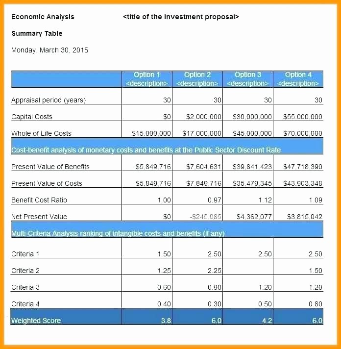 Cost Benefit Analysis Excel Template Lovely Cost Benefit Analysis tool Free Download Project Template
