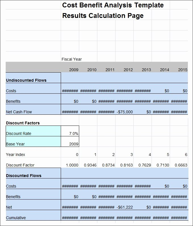 Cost Benefit Analysis Excel Template Luxury Cost Analysis Template