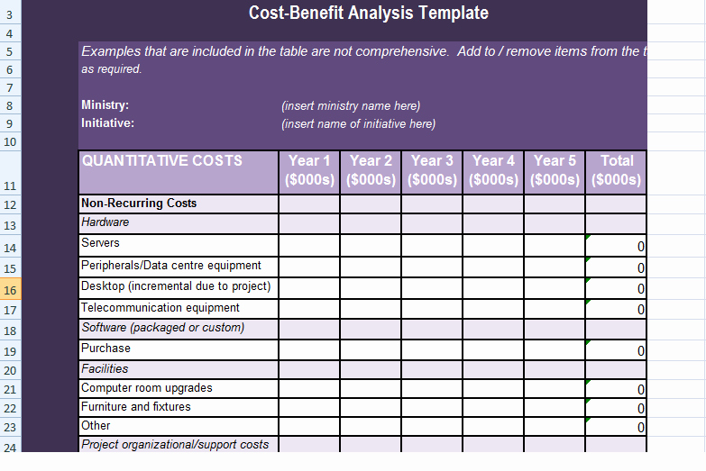 Cost Benefit Analysis Excel Template New Get Cost Benefit Analysis Template In Excel