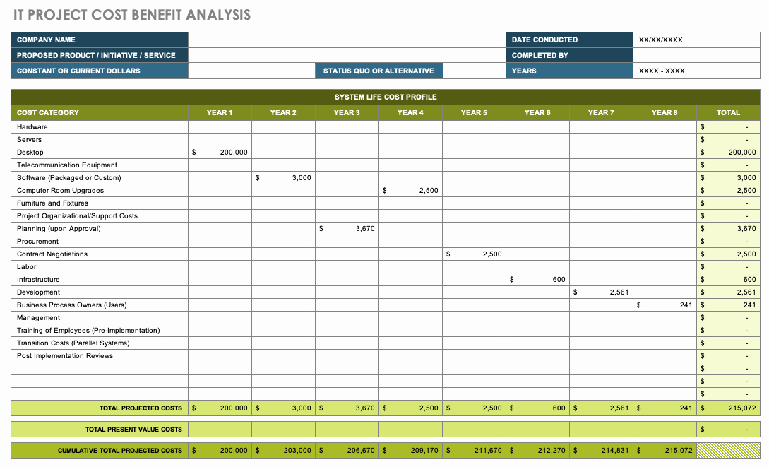 Cost Benefit Analysis Excel Template Unique Free Cost Benefit Analysis Templates Smartsheet