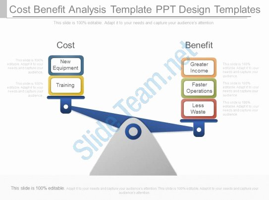 Cost Saving Analysis Template Awesome New Cost Benefit Analysis Template Ppt Design Templates