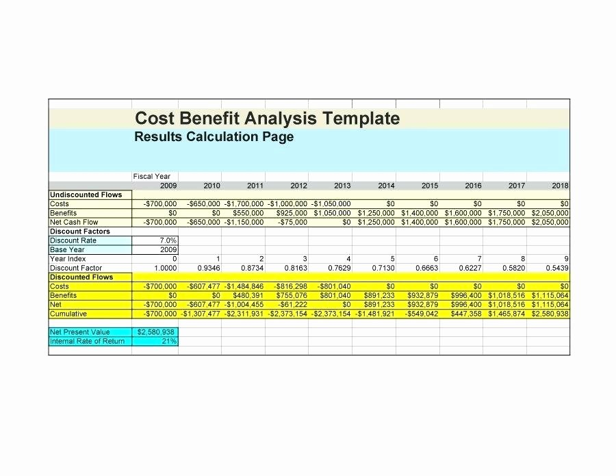 Cost Saving Analysis Template Best Of Cost Saving Analysis Template Elegant Benefit Excel