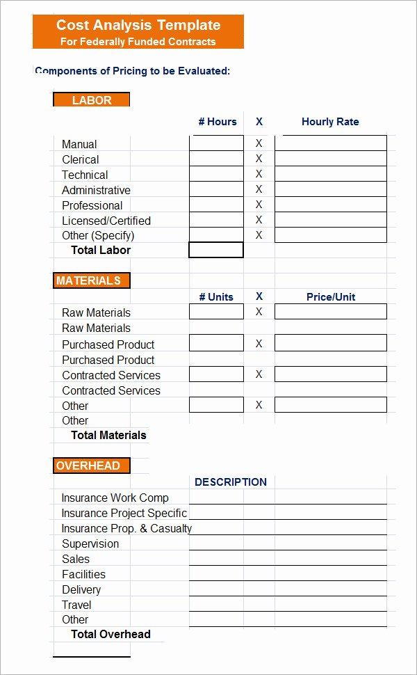 Cost Saving Analysis Template Elegant Cost Analysis Template 8 Download Free Documents In Pdf