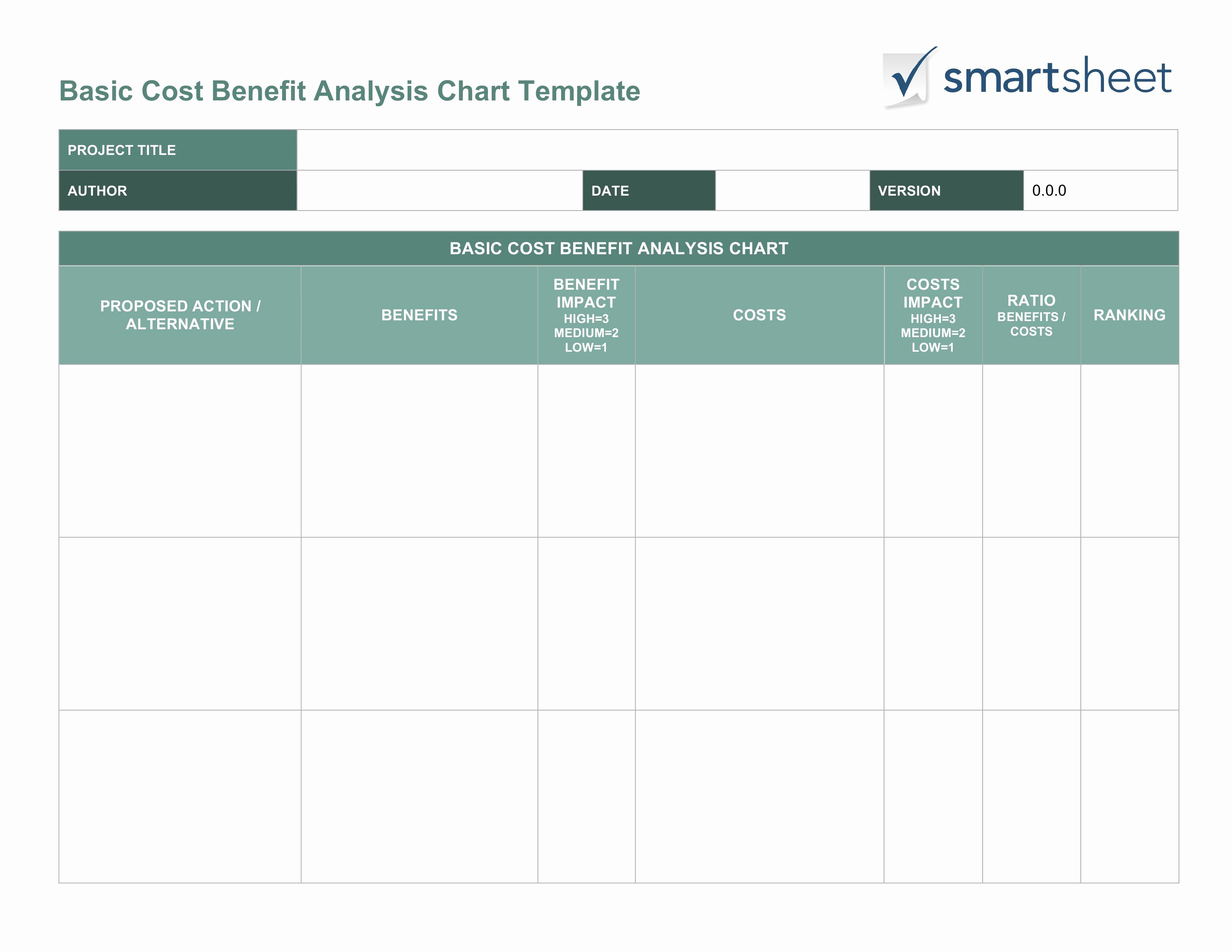 Cost Saving Analysis Template Elegant Free Cost Benefit Analysis Templates Smartsheet