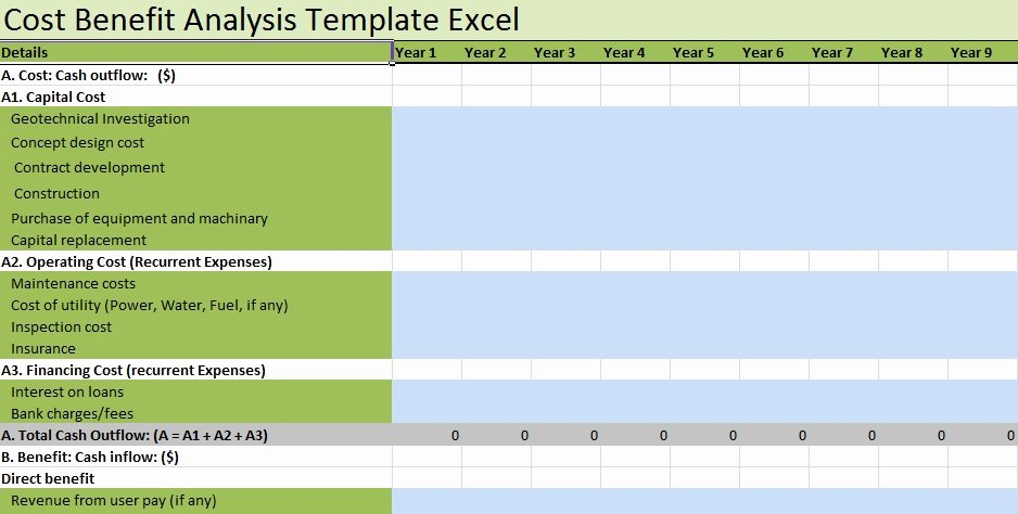 Cost Saving Analysis Template Luxury Cost Benefit Analysis Template Excel