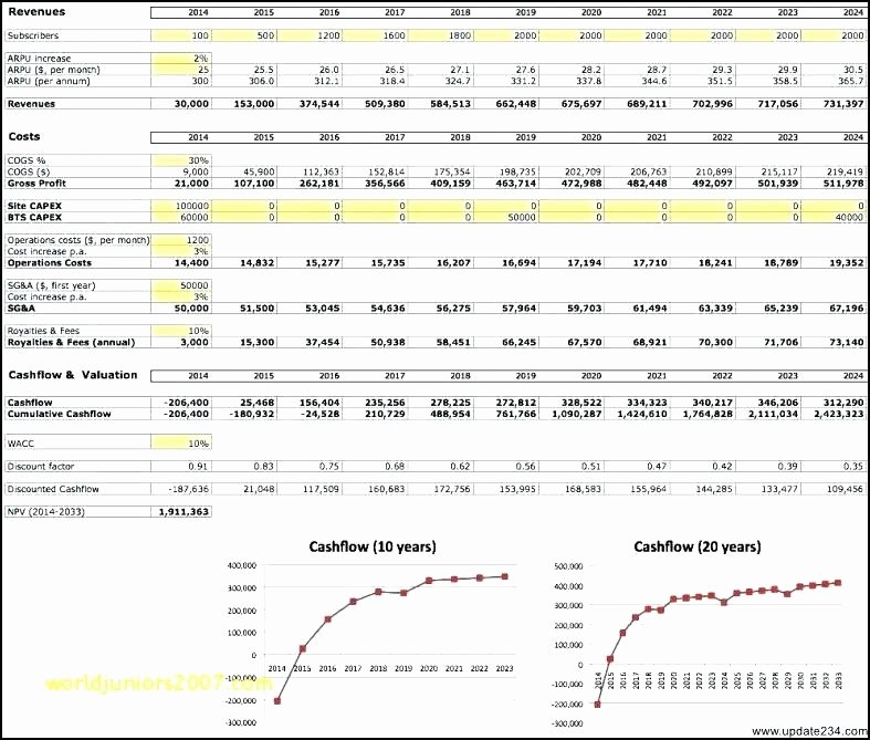Cost Saving Analysis Template Luxury Cost Savings Analysis Template Benefit Excel Free Download