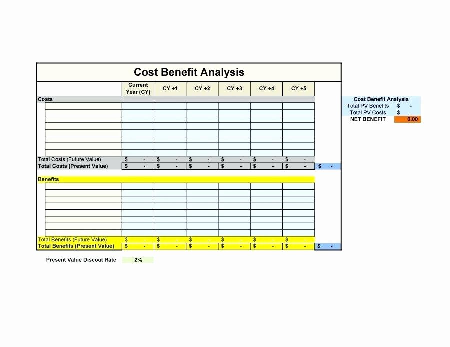 Cost Saving Analysis Template Luxury Cost Savings Analysis Template – Puebladigital