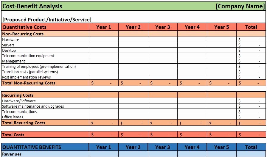 Cost Saving Analysis Template New Free Financial Templates In Excel