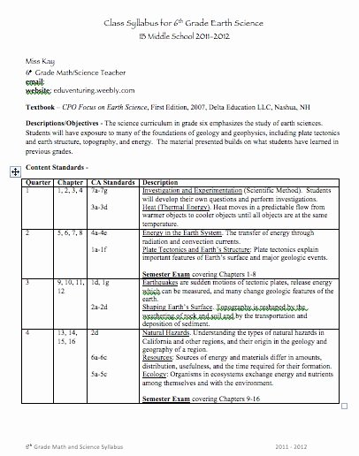Course Syllabus Template for Teachers Awesome Best 25 Middle School Decor Ideas On Pinterest