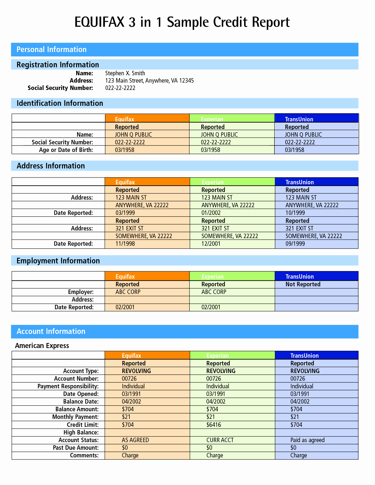 Credit Report Template Free Unique Credit Report Sample Equifax Credit Report Pdf Credit