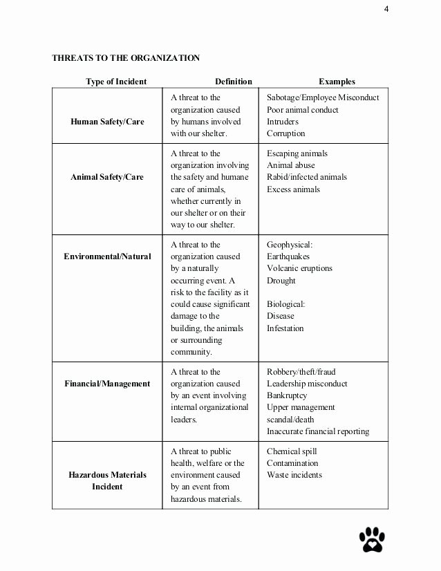 Crisis Communication Plan Template Awesome Crisis Management Plan Template Gallery Example