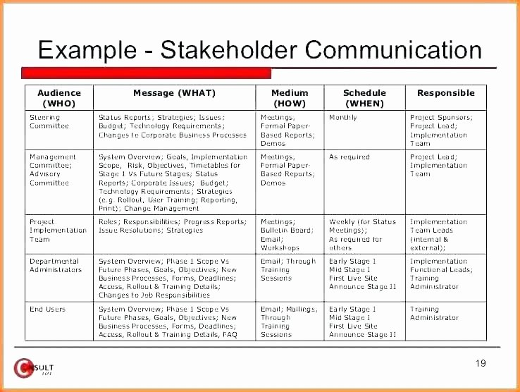 Crisis Communication Plan Template Best Of Crisis Munication Plan Template Awesome Health