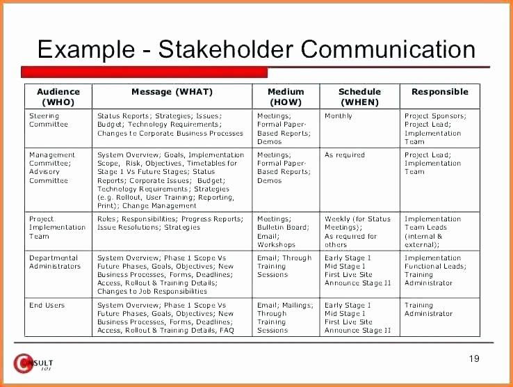 Crisis Communication Plan Template Inspirational Template for Munication Plan – Picks