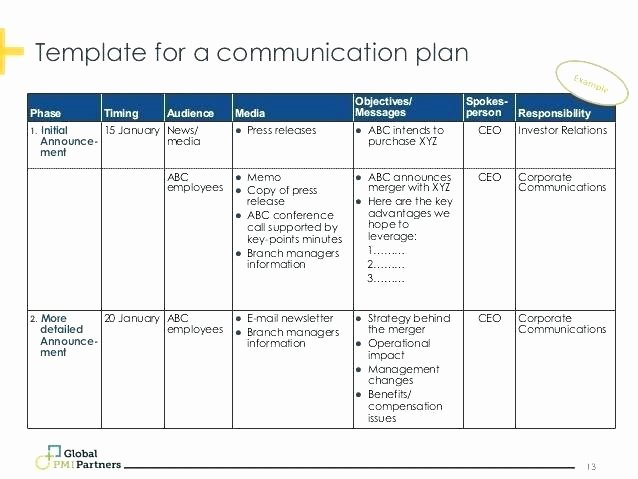Crisis Communication Plan Template Unique Corporate Munication Template Crisis Munication Plan