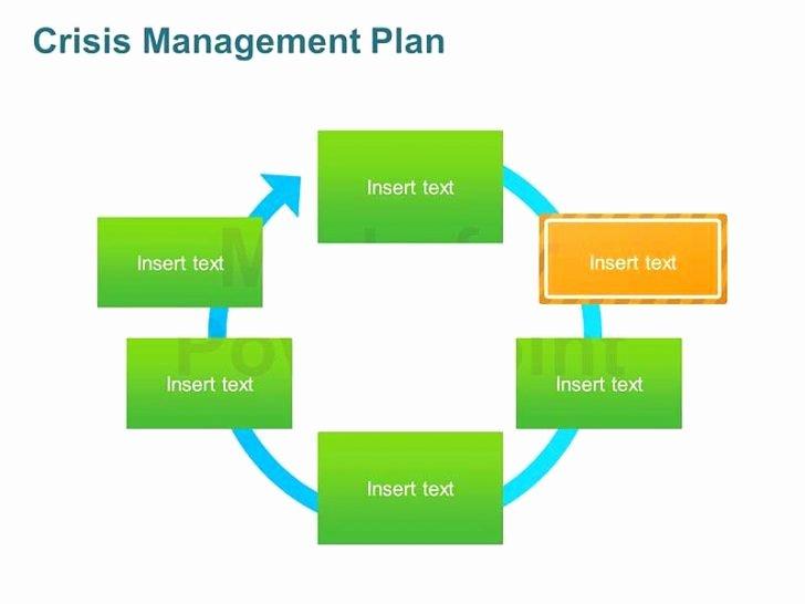 Crisis Communication Plan Template Unique Crisis Munications Plan – Crisis
