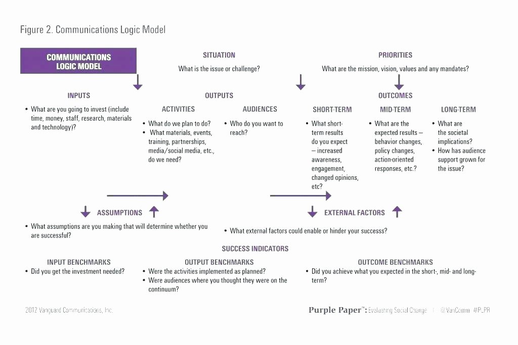 Crisis Communication Plan Template Unique Media Engagement Plan Template social Munication