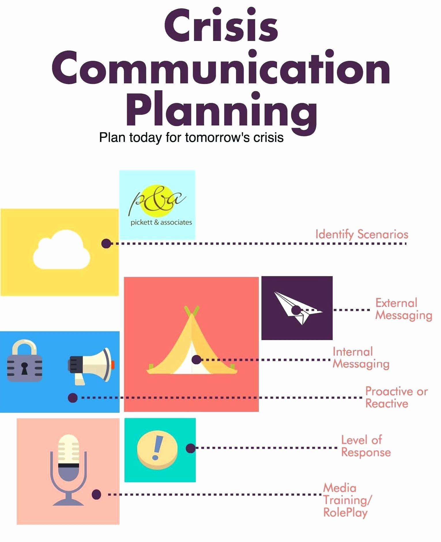 Crisis Management Plan Template Fresh Crisis Management Plan Template