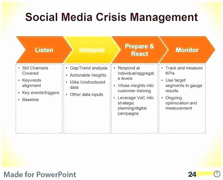 Crisis Management Plan Template Unique Media Engagement Plan Template social Munication