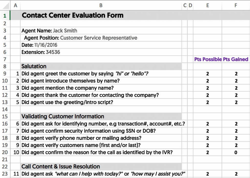 Customer Service Performance Review Template Fresh top Contact Center Kpis for Customer Service Teams In 2017
