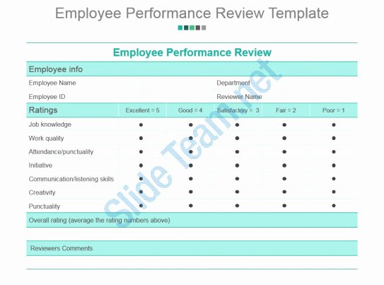 Customer Service Performance Review Template Lovely Performance Review Presentation Template Customer Service