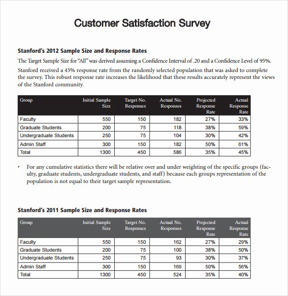 Customer Service Survey Template Awesome 7 Customer Survey Samples