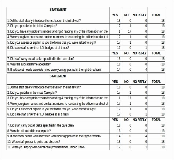 Customer Service Survey Template Lovely Satisfaction Survey Template 20 Free Sample Example