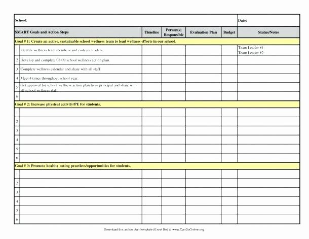 Daily Activity Report Template Excel Lovely Sales Report Excel Daily Template Download format