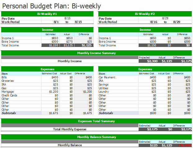 Daily Budget Template Excel Beautiful Bi Weekly Bud Template