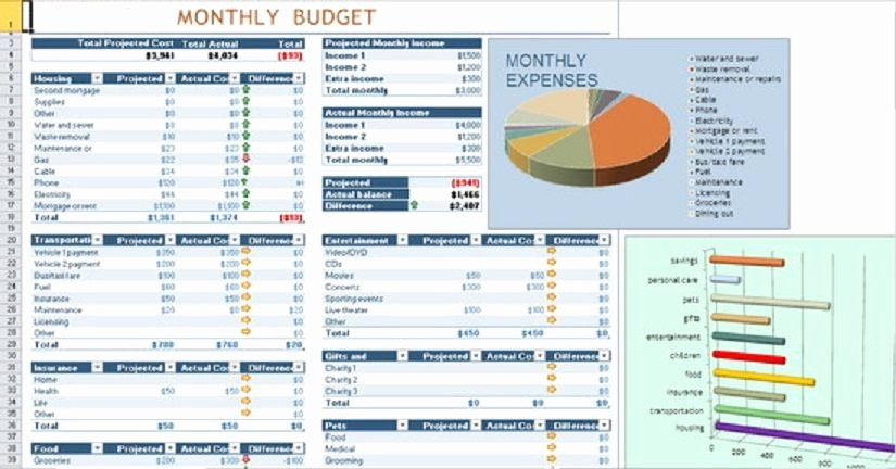 Daily Budget Template Excel Lovely Download Daily Expense Bud Spreadsheet Excel Template