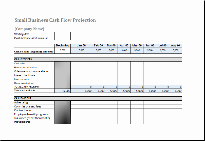 Daily Cash Flow Template Beautiful Cash Flow forecast Template Download at