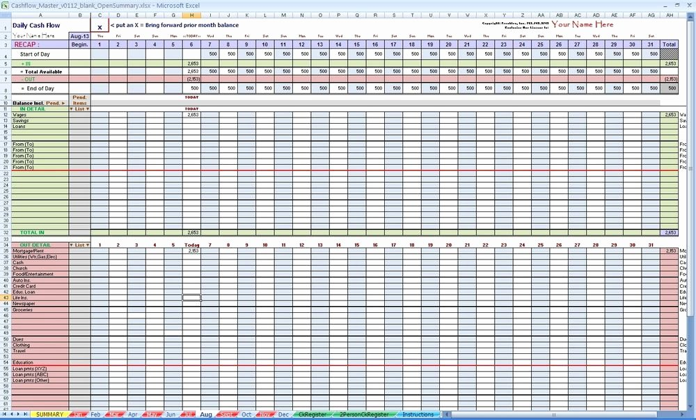 Daily Cash Flow Template Beautiful Daily Cash Flow Spreadsheet