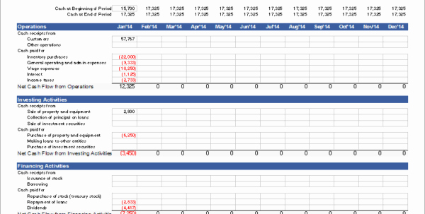Daily Cash Flow Template Best Of Excel Cash Flow Template Spreadsheet Templates for