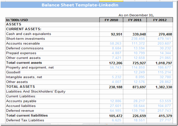 Daily Cash Flow Template Elegant Excel Cash Flow Template Microsoft Spreadsheet Template