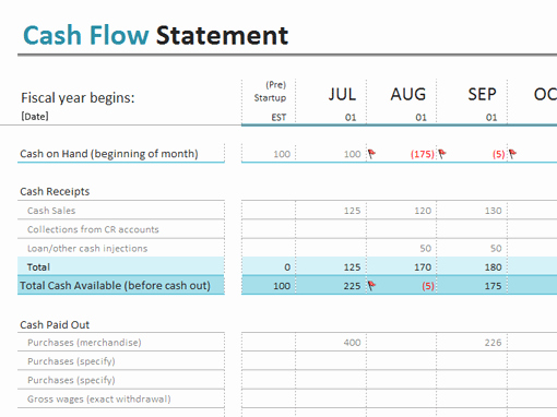 Daily Cash Flow Template Luxury 9 Cash Flow Excel Templates Excel Templates