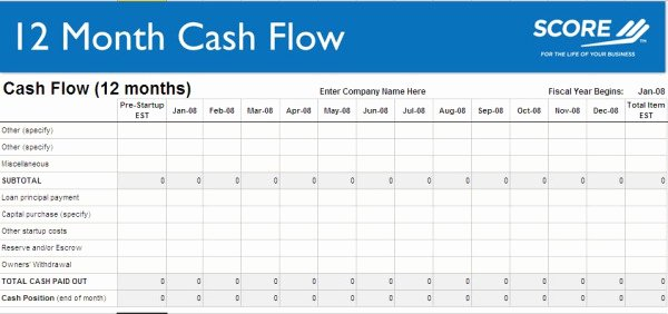 Daily Cash Flow Template New Cash Flow forecast Spreadsheet Template Templates