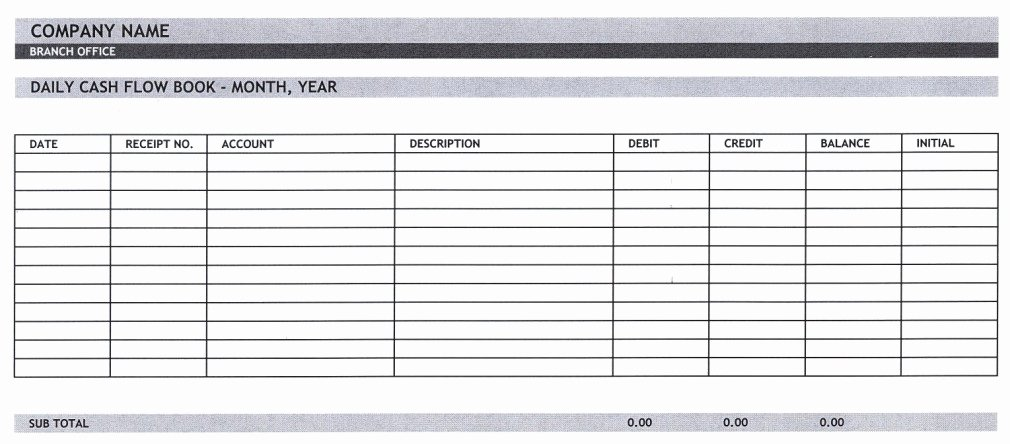 Daily Cash Report Template Awesome Outstanding Expense Report and Daily Cash Flow Statement