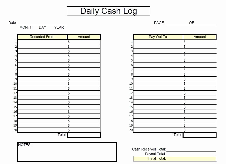 Daily Cash Report Template Inspirational Daily Cash Report 4 Printable Samples