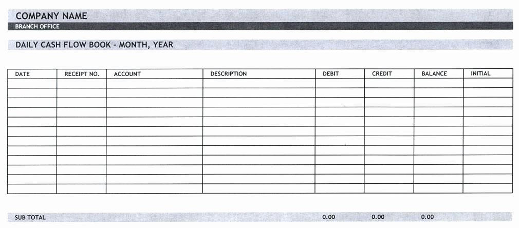 Daily Cash Report Template Unique Daily Cash Flow Template Excel Blank Free Printable