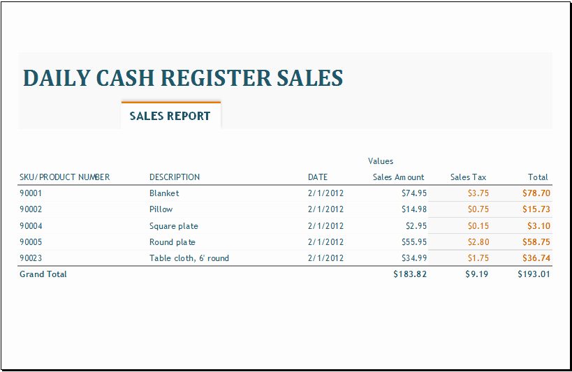 Daily Cash Report Template Unique Daily Weekly & Monthly Sales Report Templates