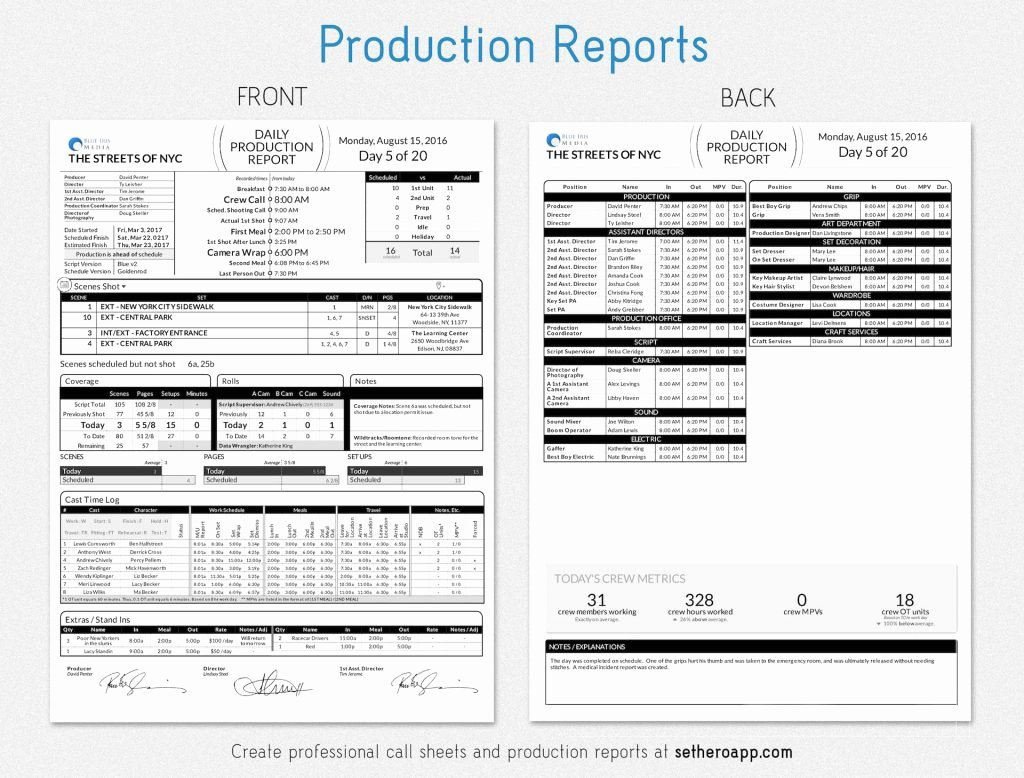 Daily Production Report Template Excel Awesome Report Production Template Daily Example Front Shift form
