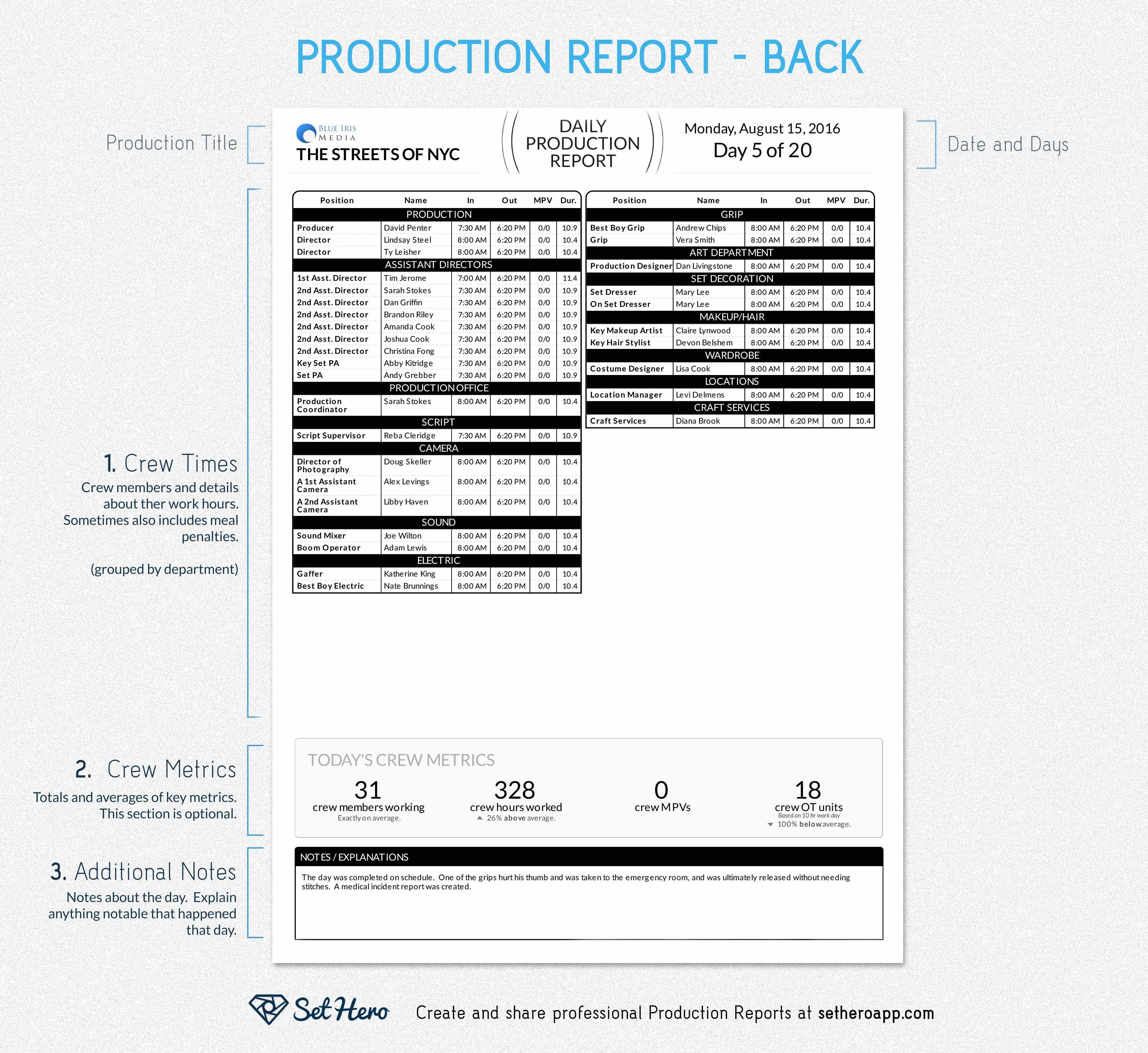Daily Production Report Template Excel Elegant Daily Production Reports Explained Free Template