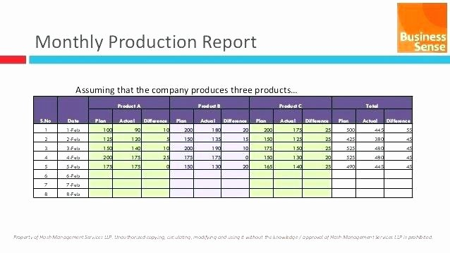 Daily Production Report Template Excel Fresh Production Report Template Daily Free Monthly Productivity