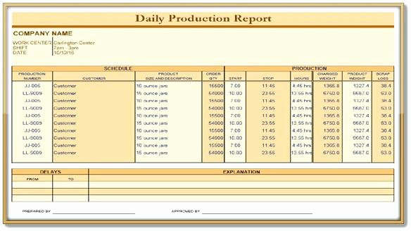 Daily Production Report Template Excel Inspirational Daily Production Report format Template Excel Hourly