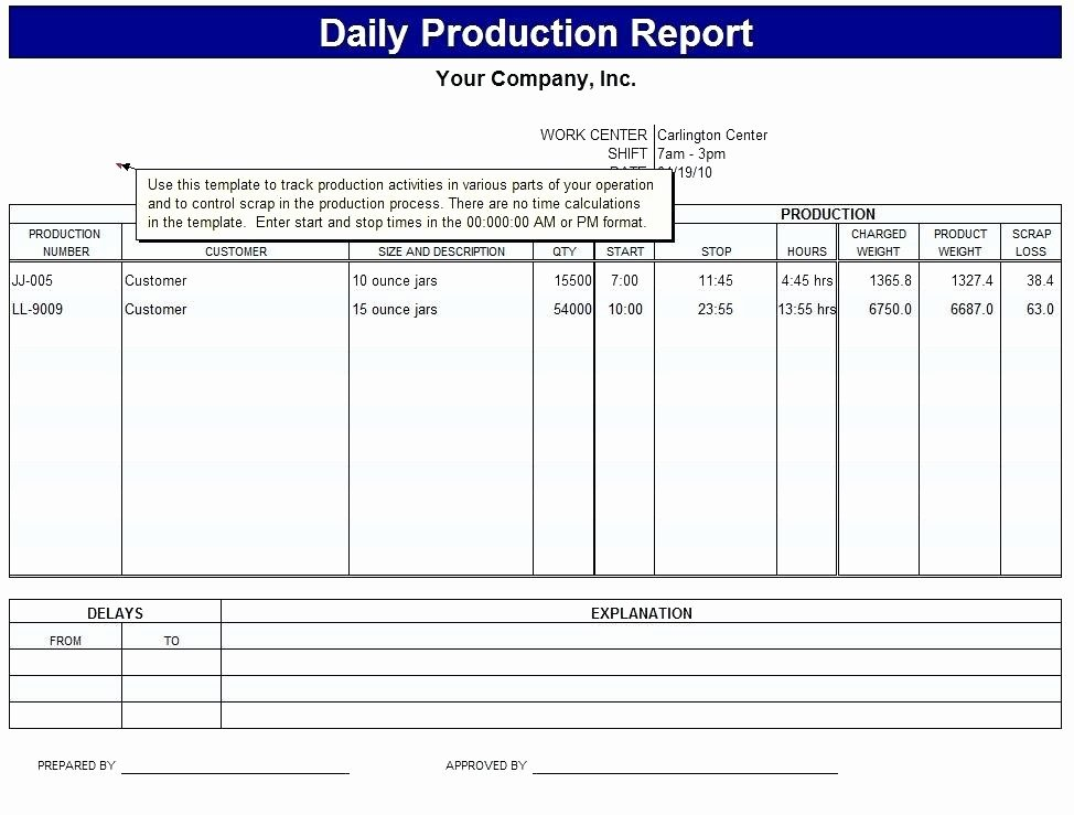 Daily Production Report Template Excel Inspirational Monthly Production Report Template Daily Sample In Excel