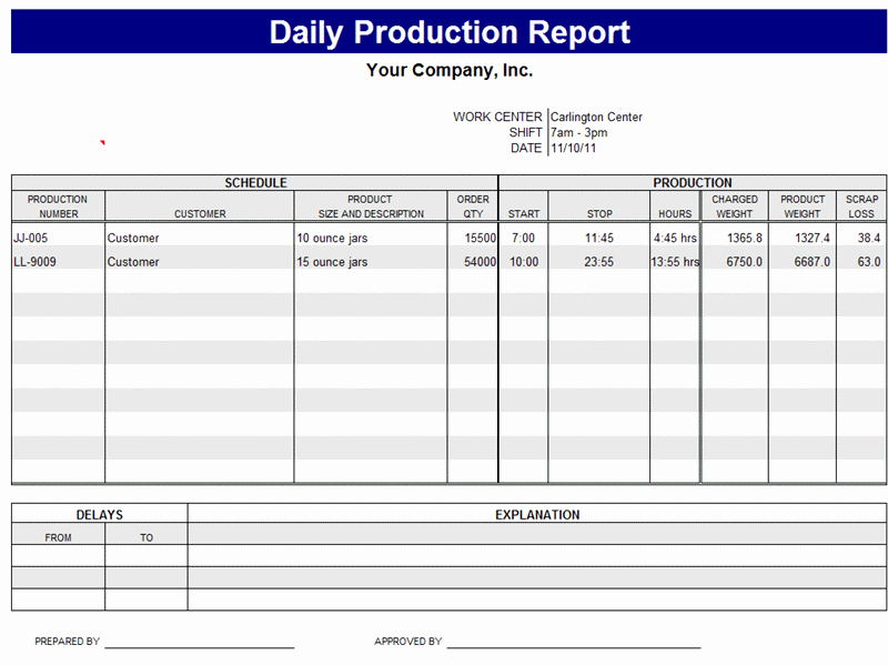 Daily Production Report Template Excel New Daily Work Report Template Free formats Excel Word